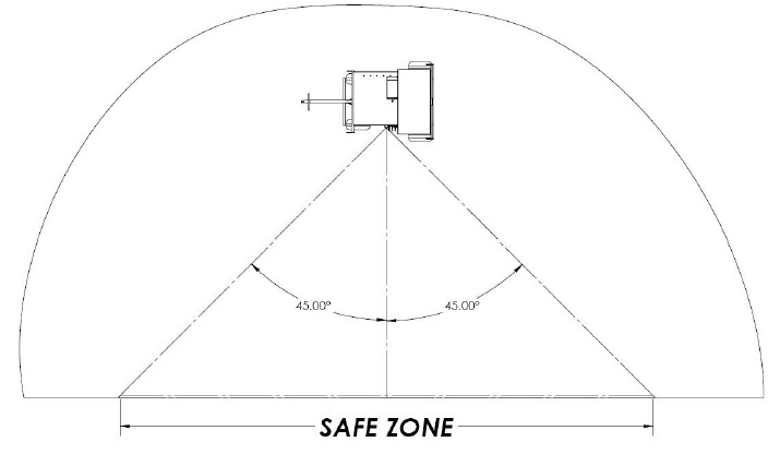 Cobra Cart Safe Zone