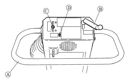 Ultra Cutter Parts